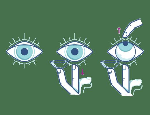 Sigue esta técnica de apertura de ojos para ponerte tus lentillas.